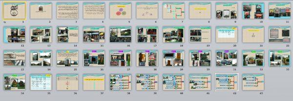 مطالعات تحلیل فضای شهری میدان ونک شهر تهران